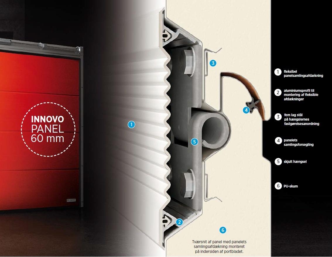 INNOVO panel med 60mm isolering